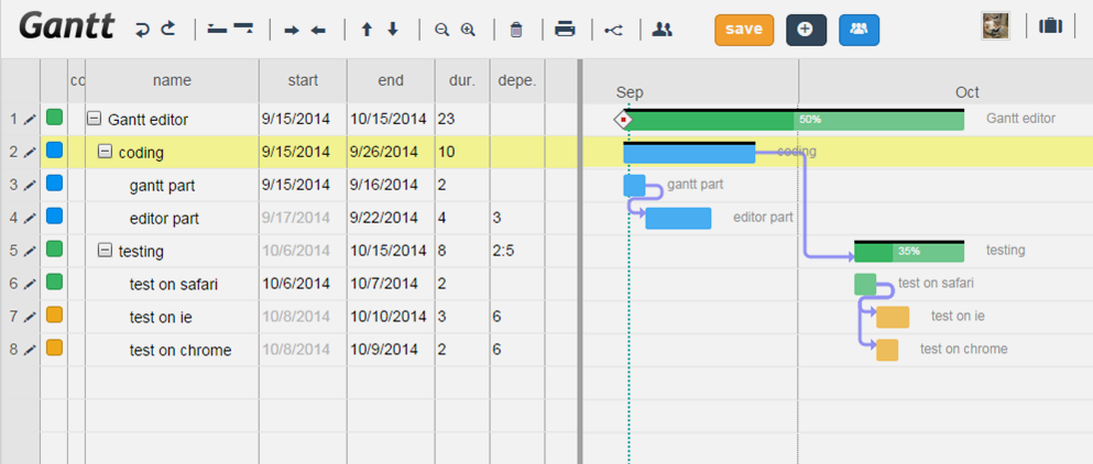 jQuery Gantt editor – new release: include today