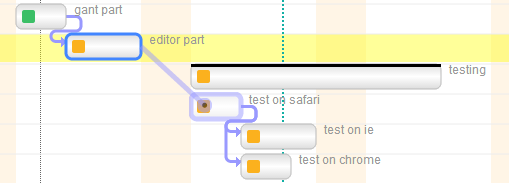 jQuery Gantt editor – SVG and Critical path – Eltit Golb